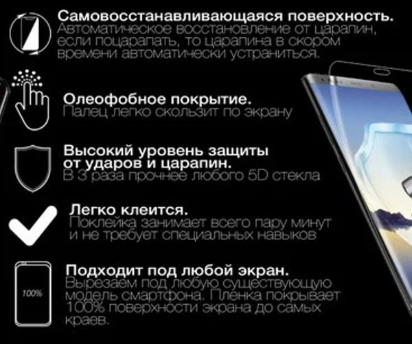 Hydrogel TPU Soft Screen Protector for Nokia